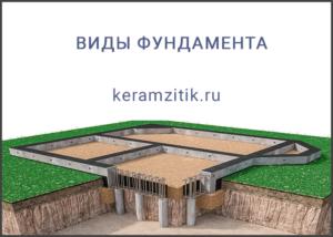 Виды фундамента в строительстве